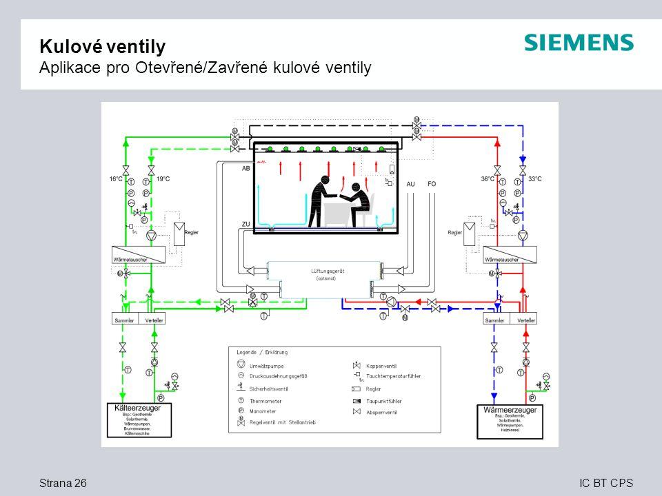 IC BT CPS Kulové ventily Aplikace pro Otevřené/Zavřené kulové ventily Strana 26