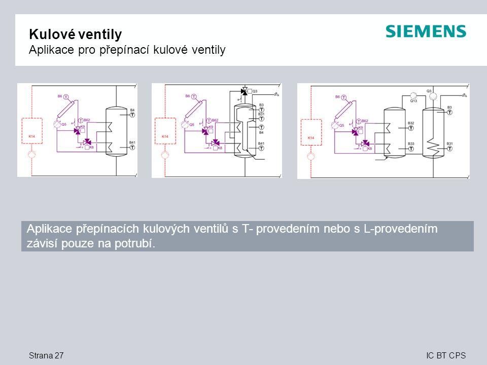 IC BT CPS Kulové ventily Aplikace pro přepínací kulové ventily Strana 27 Aplikace přepínacích kulových ventilů s T- provedením nebo s L-provedením závisí pouze na potrubí.