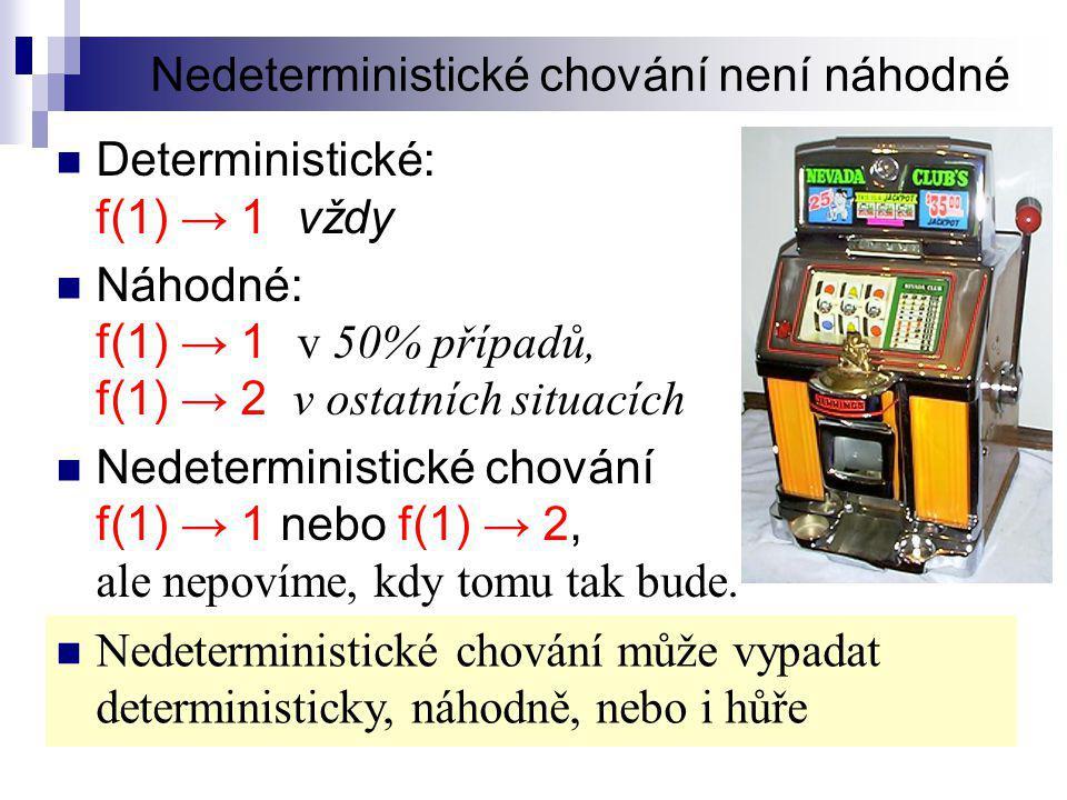 Nedeterministické chování není náhodné  Deterministické: f(1) → 1vždy  Náhodné: f(1) → 1 v 50% případů, f(1) → 2 v ostatních situacích  Nedeterministické chování f(1) → 1 nebo f(1) → 2, ale nepovíme, kdy tomu tak bude.