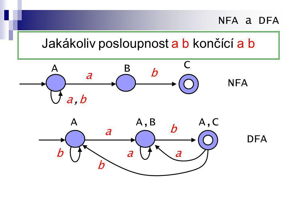 Jakákoliv posloupnost a b končící a b AB C a b a,ba,b AA,B a b b A,C a b a NFA DFA NFA a DFA