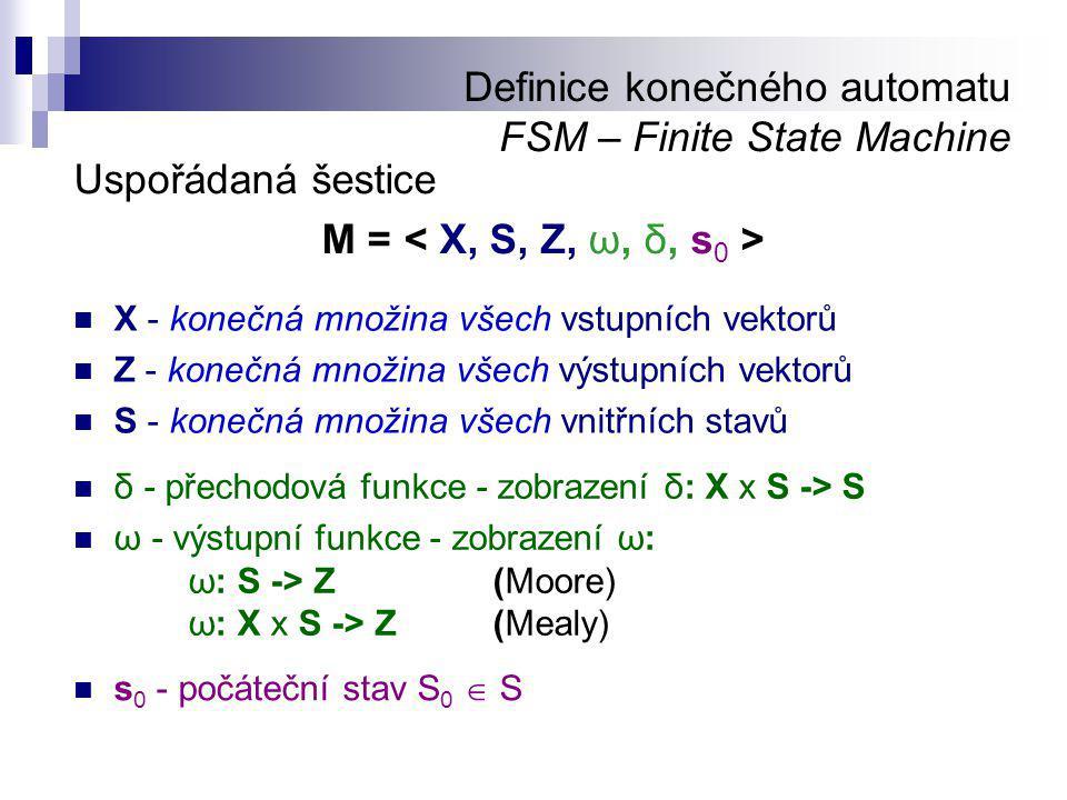 Definice konečného automatu FSM – Finite State Machine  δ - přechodová funkce - zobrazení δ: X x S -> S  ω - výstupní funkce - zobrazení ω: ω: S -> Z (Moore) ω: X x S -> Z (Mealy)  X - konečná množina všech vstupních vektorů  Z - konečná množina všech výstupních vektorů  S - konečná množina všech vnitřních stavů Uspořádaná šestice M =  s 0 - počáteční stav S 0  S