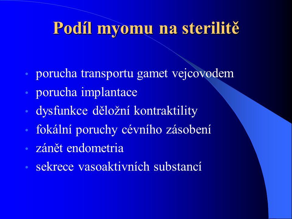 Podíl myomu na sterilitě • porucha transportu gamet vejcovodem • porucha implantace • dysfunkce děložní kontraktility • fokální poruchy cévního zásobení • zánět endometria • sekrece vasoaktivních substancí
