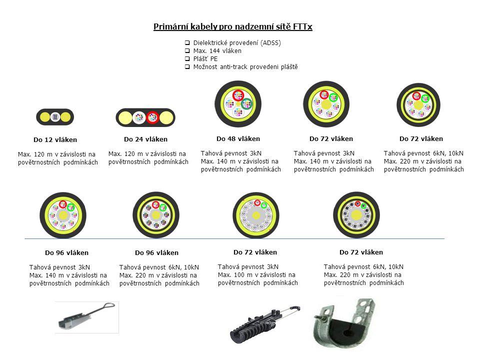 Primární kabely pro nadzemní sítě FTTx  Dielektrické provedení (ADSS)  Max. 144 vláken  Plášť PE  Možnost anti-track provedeni pláště Do 12 vláken