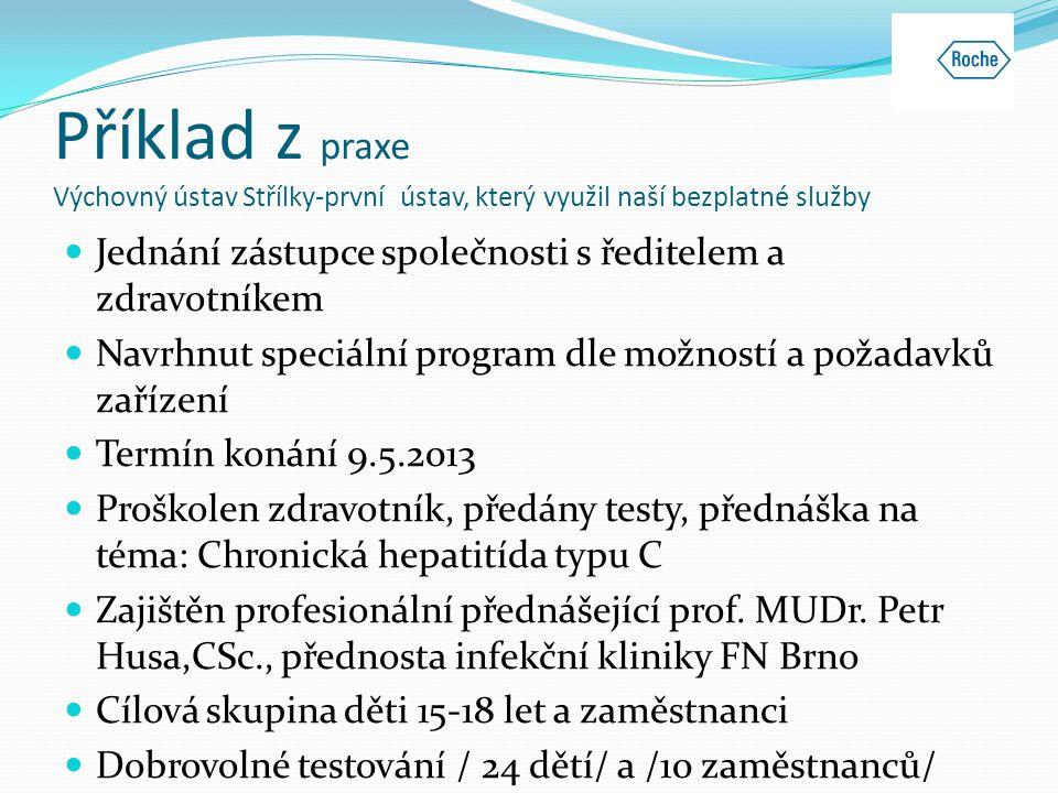  Jednání zástupce společnosti s ředitelem a zdravotníkem  Navrhnut speciální program dle možností a požadavků zařízení  Termín konání 9.5.2013  Pr