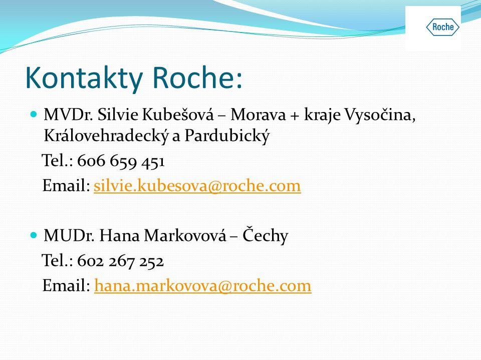 Kontakty Roche:  MVDr. Silvie Kubešová – Morava + kraje Vysočina, Královehradecký a Pardubický Tel.: 606 659 451 Email: silvie.kubesova@roche.comsilv