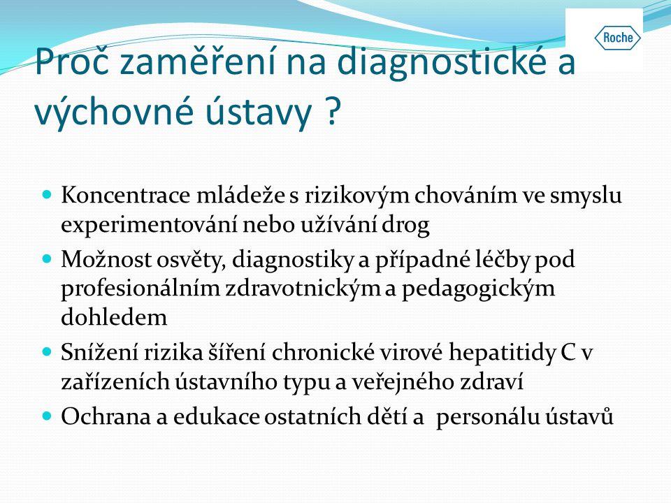 Proč zaměření na diagnostické a výchovné ústavy ?  Koncentrace mládeže s rizikovým chováním ve smyslu experimentování nebo užívání drog  Možnost osv