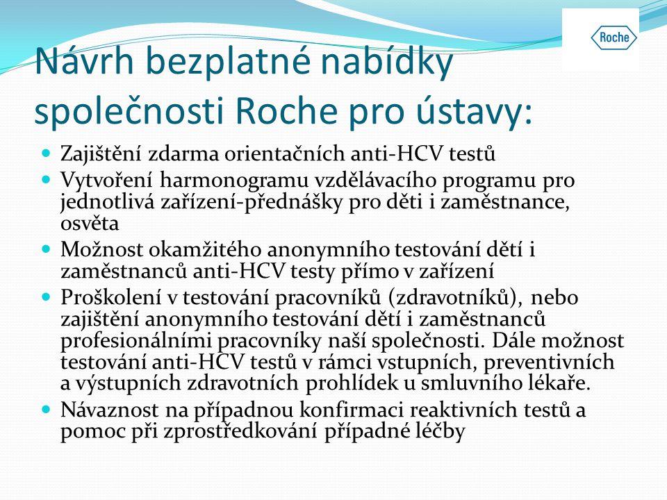 Návrh bezplatné nabídky společnosti Roche pro ústavy:  Zajištění zdarma orientačních anti-HCV testů  Vytvoření harmonogramu vzdělávacího programu pr