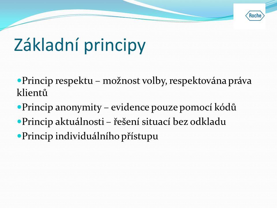 Základní principy  Princip respektu – možnost volby, respektována práva klientů  Princip anonymity – evidence pouze pomocí kódů  Princip aktuálnost