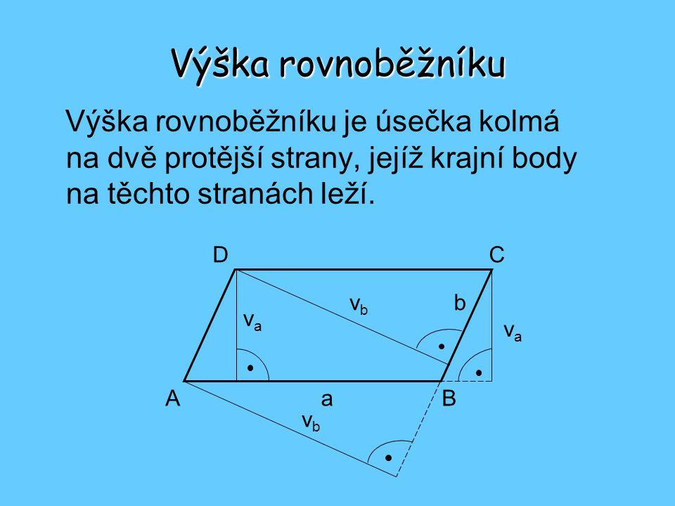 Obsah rovnoběžníku S = a.