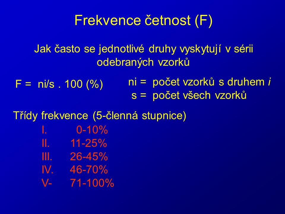 Frekvence četnost (F) Jak často se jednotlivé druhy vyskytují v sérii odebraných vzorků F = ni/s. 100 (%) ni = počet vzorků s druhem i s = počet všech