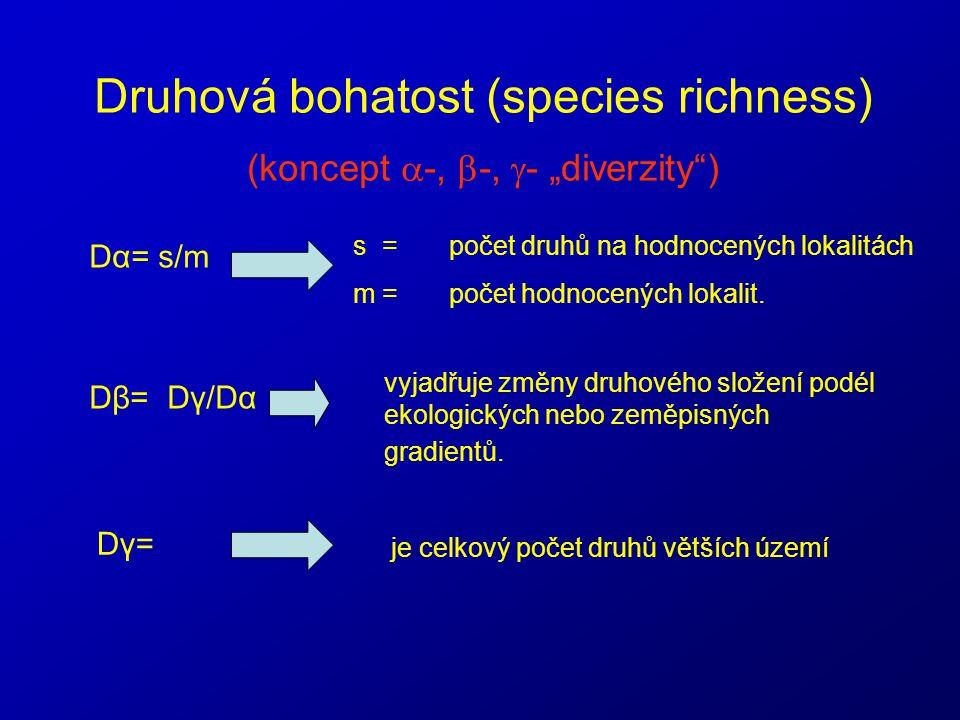 """Druhová bohatost (species richness) (koncept  -,  -,  - """"diverzity"""") s = počet druhů na hodnocených lokalitách m =počet hodnocených lokalit. Dβ= Dγ"""