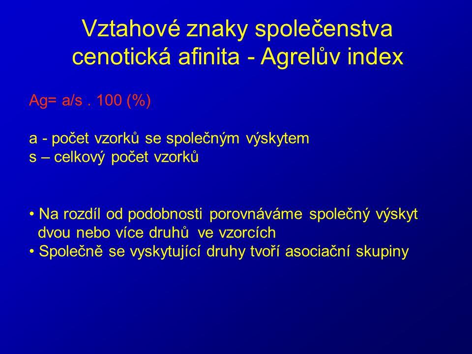 Vztahové znaky společenstva cenotická afinita - Agrelův index Ag= a/s. 100 (%) a - počet vzorků se společným výskytem s – celkový počet vzorků • Na ro