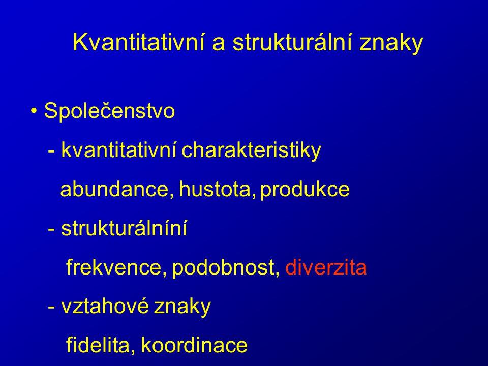 • Společenstvo - kvantitativní charakteristiky abundance, hustota, produkce - strukturálníní frekvence, podobnost, diverzita - vztahové znaky fidelita