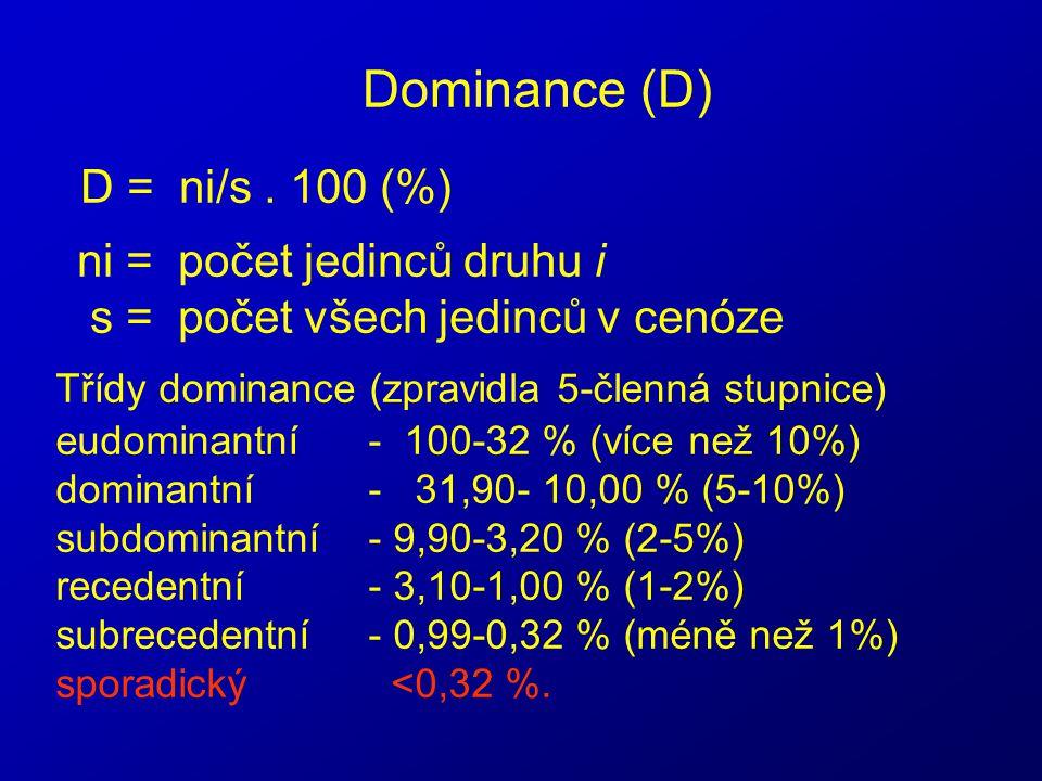 Dominance (D) D = ni/s. 100 (%) ni = počet jedinců druhu i s = počet všech jedinců v cenóze Třídy dominance (zpravidla 5-členná stupnice) eudominantní