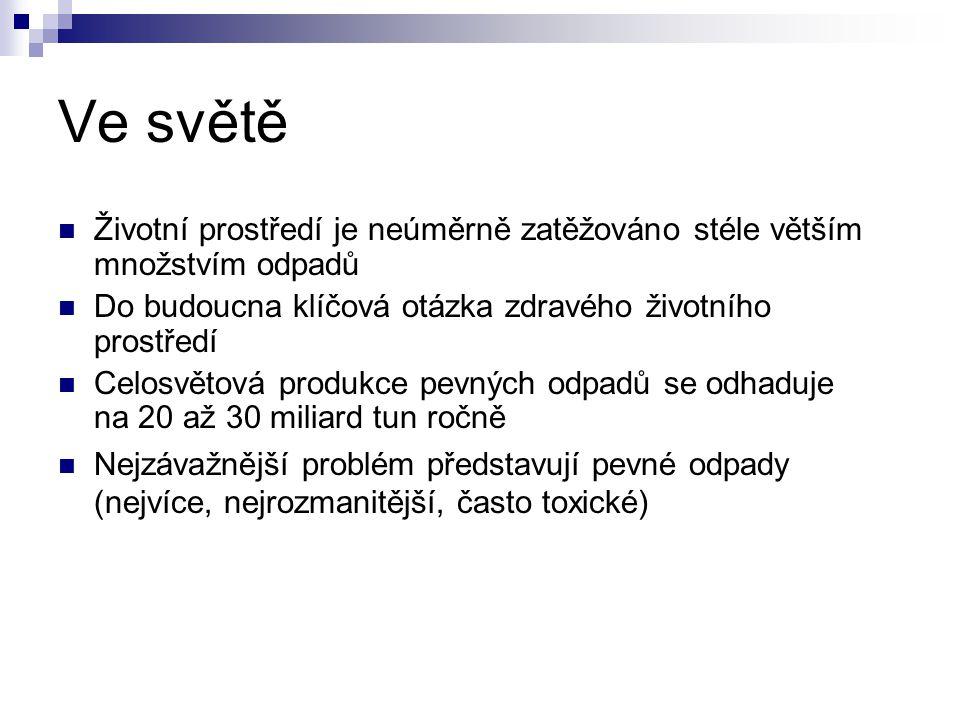 V ČR  Celková produkce odpadů v ČR 24,9 mil.