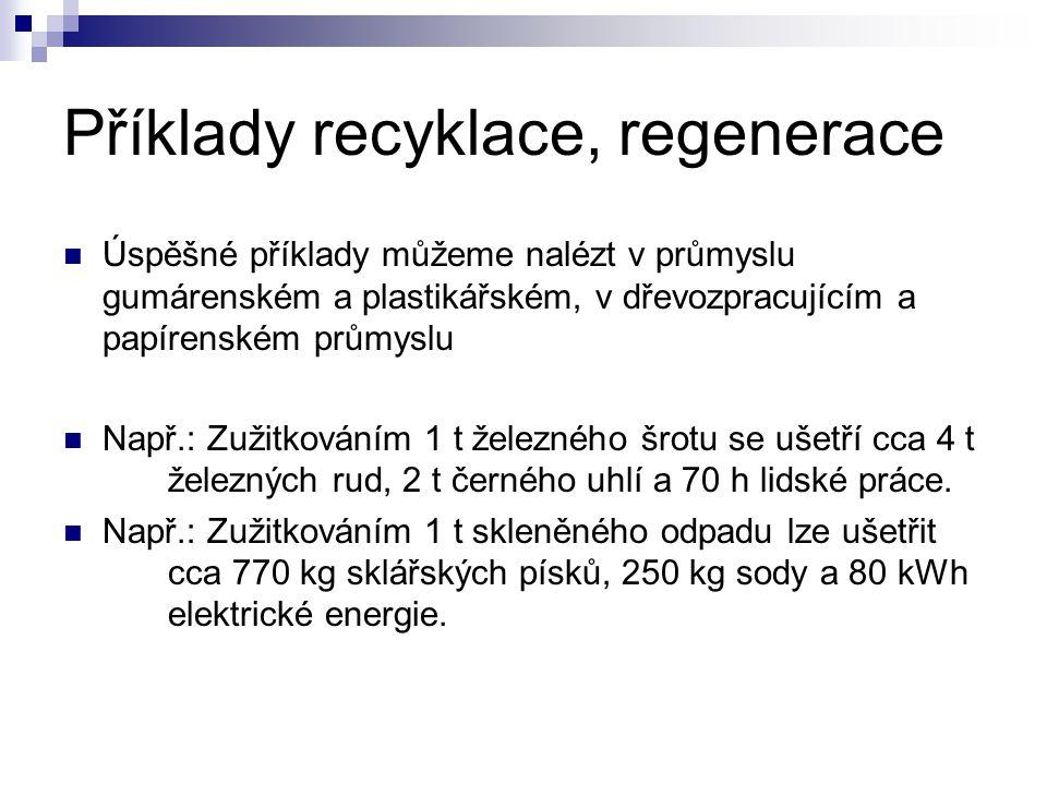 Nakládání s odpady Vybrané způsoby nakládání s odpady ( rok 2005) ZpůsobProdukce odpadů tis.