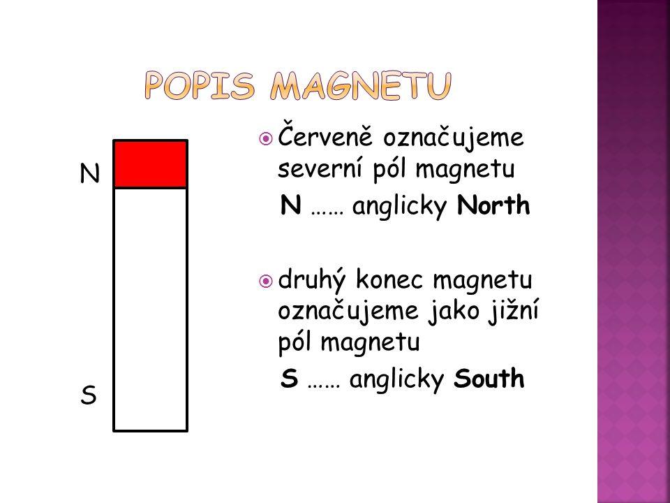 N S  Červeně označujeme severní pól magnetu N …… anglicky North  druhý konec magnetu označujeme jako jižní pól magnetu S …… anglicky South