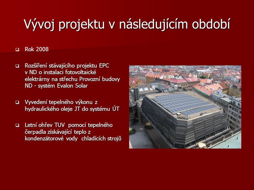 Vývoj projektu v následujícím období   Rok 2008  Rozšíření stávajícího projektu EPC v ND o instalaci fotovoltaické elektrárny na střechu Provozní b