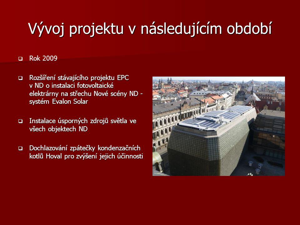 Vývoj projektu v následujícím období   Rok 2009  Rozšíření stávajícího projektu EPC v ND o instalaci fotovoltaické elektrárny na střechu Nové scény