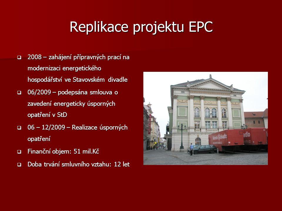 Replikace projektu EPC  2008 – zahájení přípravných prací na modernizaci energetického hospodářství ve Stavovském divadle  06/2009 – podepsána smlou
