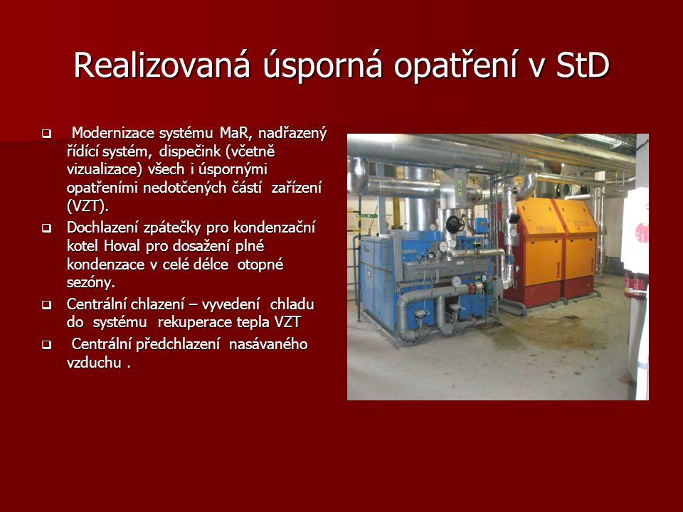 Realizovaná úsporná opatření v StD  Modernizace systému MaR, nadřazený řídící systém, dispečink (včetně vizualizace) všech i úspornými opatřeními ned