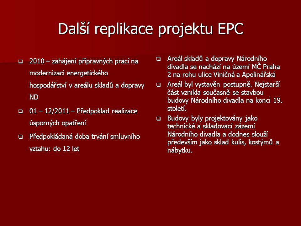 Další replikace projektu EPC  2010 – zahájení přípravných prací na modernizaci energetického hospodářství v areálu skladů a dopravy ND  01 – 12/2011