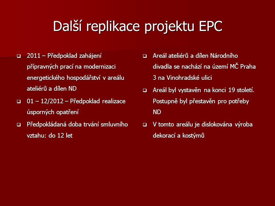 Další replikace projektu EPC  2011 – Předpoklad zahájení přípravných prací na modernizaci energetického hospodářství v areálu ateliérů a dílen ND  0