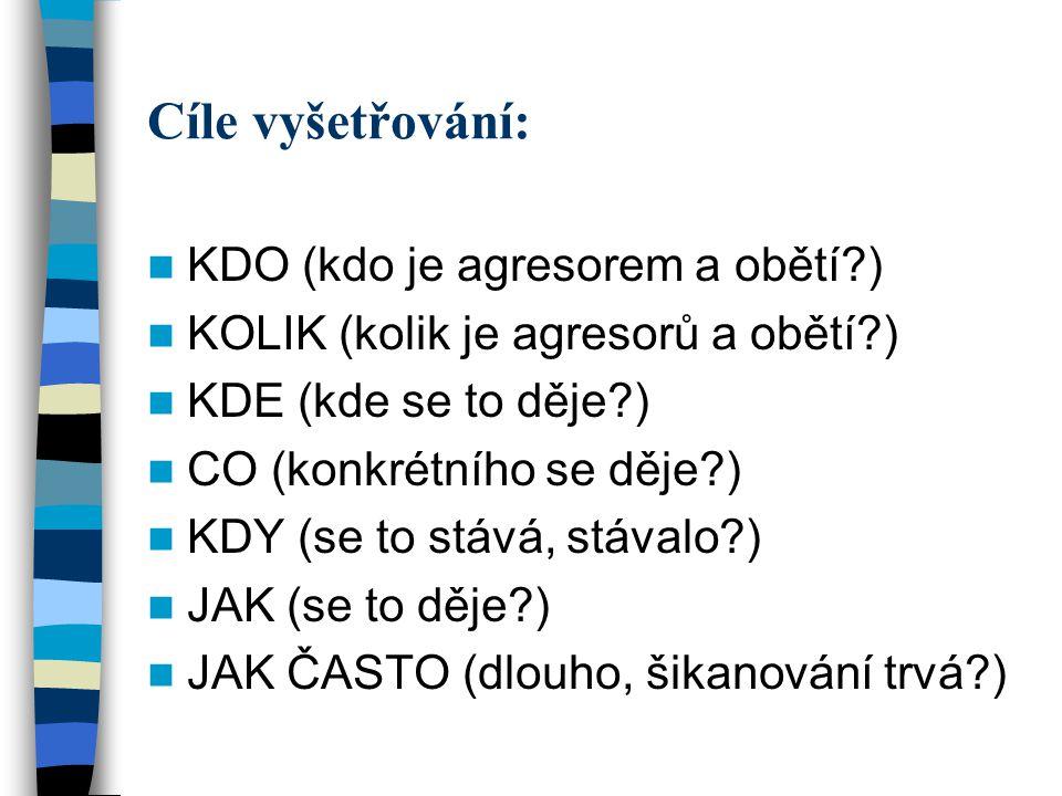 Cíle vyšetřování:  KDO (kdo je agresorem a obětí?)  KOLIK (kolik je agresorů a obětí?)  KDE (kde se to děje?)  CO (konkrétního se děje?)  KDY (se
