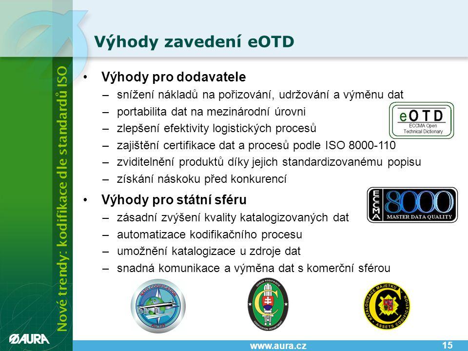 Nové trendy: kodifikace dle standardů ISO www.aura.cz Výhody zavedení eOTD 15 •Výhody pro dodavatele –snížení nákladů na pořizování, udržování a výměnu dat –portabilita dat na mezinárodní úrovni –zlepšení efektivity logistických procesů –zajištění certifikace dat a procesů podle ISO 8000-110 –zviditelnění produktů díky jejich standardizovanému popisu –získání náskoku před konkurencí •Výhody pro státní sféru –zásadní zvýšení kvality katalogizovaných dat –automatizace kodifikačního procesu –umožnění katalogizace u zdroje dat –snadná komunikace a výměna dat s komerční sférou