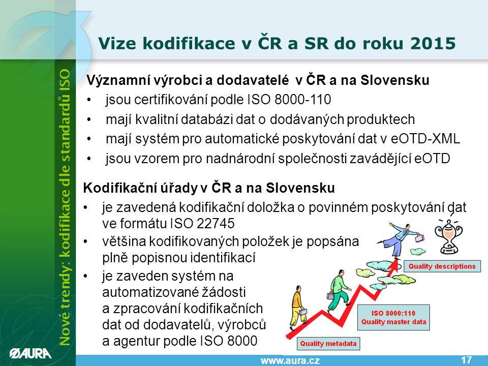 Nové trendy: kodifikace dle standardů ISO www.aura.cz Vize kodifikace v ČR a SR do roku 2015 17 Významní výrobci a dodavatelé v ČR a na Slovensku •jsou certifikování podle ISO 8000-110 •mají kvalitní databázi dat o dodávaných produktech •mají systém pro automatické poskytování dat v eOTD-XML •jsou vzorem pro nadnárodní společnosti zavádějící eOTD Kodifikační úřady v ČR a na Slovensku •je zavedená kodifikační doložka o povinném poskytování dat ve formátu ISO 22745 •většina kodifikovaných položek je popsána plně popisnou identifikací •je zaveden systém na automatizované žádosti a zpracování kodifikačních dat od dodavatelů, výrobců a agentur podle ISO 8000