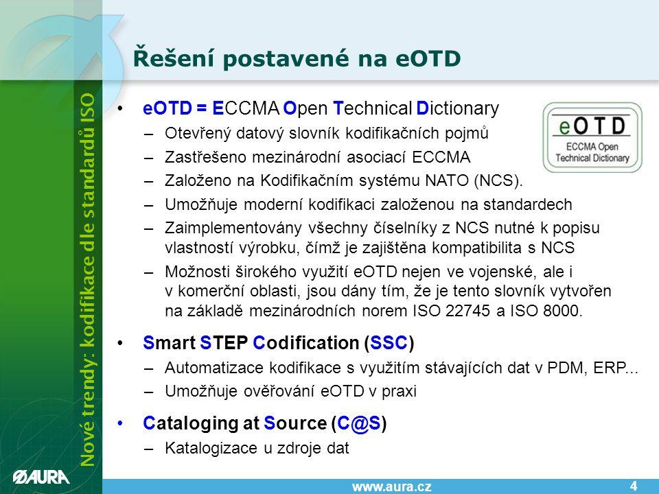 Nové trendy: kodifikace dle standardů ISO www.aura.cz •eOTD = ECCMA Open Technical Dictionary –Otevřený datový slovník kodifikačních pojmů –Zastřešeno mezinárodní asociací ECCMA –Založeno na Kodifikačním systému NATO (NCS).