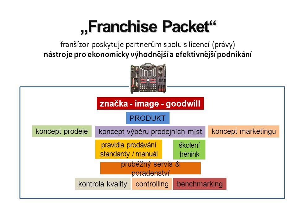značka - image - goodwill pravidla prodávání standardy / manuál franšízor poskytuje partnerům spolu s licencí (právy) nástroje pro ekonomicky výhodněj