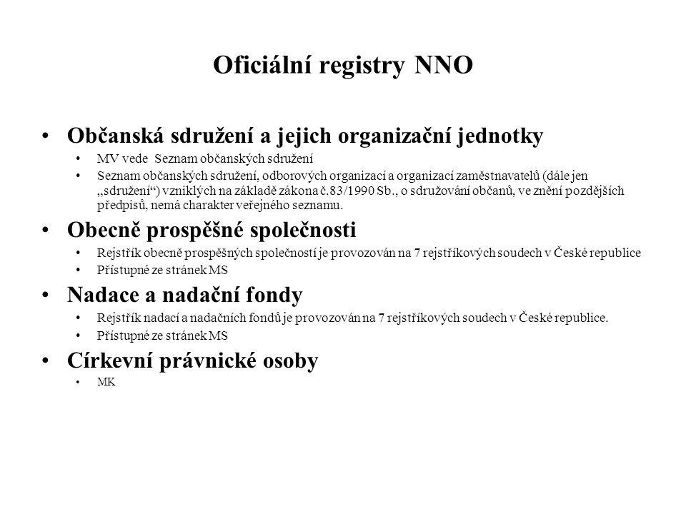 Oficiální registry NNO •Občanská sdružení a jejich organizační jednotky •MV vede Seznam občanských sdružení •Seznam občanských sdružení, odborových or