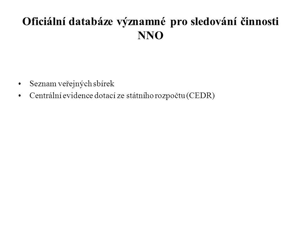Oficiální databáze významné pro sledování činnosti NNO •Seznam veřejných sbírek •Centrální evidence dotací ze státního rozpočtu (CEDR)