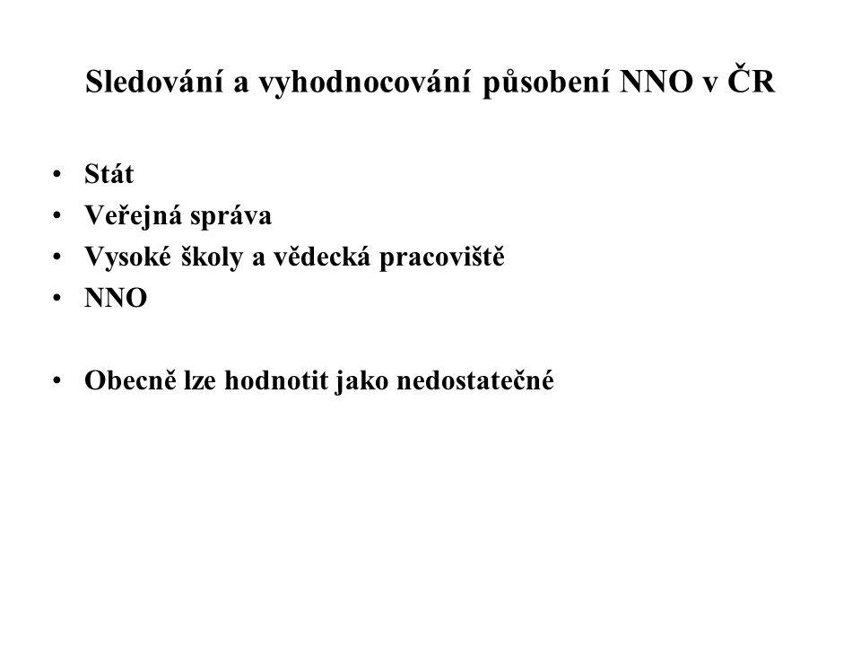 Sledování a vyhodnocování působení NNO v ČR •Stát •Veřejná správa •Vysoké školy a vědecká pracoviště •NNO •Obecně lze hodnotit jako nedostatečné