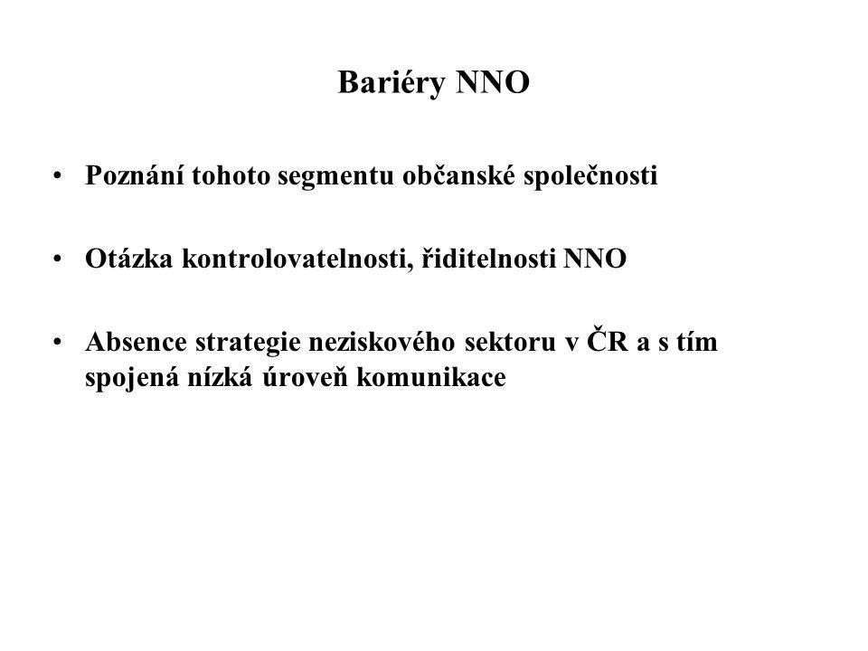 Bariéry NNO •Poznání tohoto segmentu občanské společnosti •Otázka kontrolovatelnosti, řiditelnosti NNO •Absence strategie neziskového sektoru v ČR a s