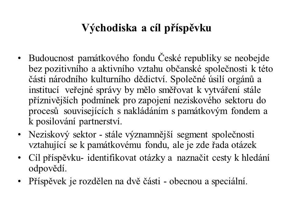 Východiska a cíl příspěvku •Budoucnost památkového fondu České republiky se neobejde bez pozitivního a aktivního vztahu občanské společnosti k této čá