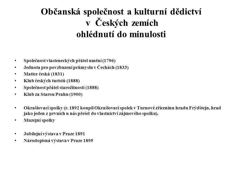 Občanská společnost a kulturní dědictví v Českých zemích ohlédnutí do minulosti •Společnost vlasteneckých přátel umění (1796) •Jednota pro povzbuzení