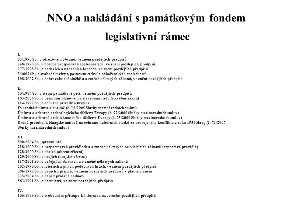 NNO a nakládání s památkovým fondem legislativní rámec I. 83/1990 Sb., o sdružování občanů, ve znění pozdějších předpisů. 248/1995 Sb., o obecně prosp