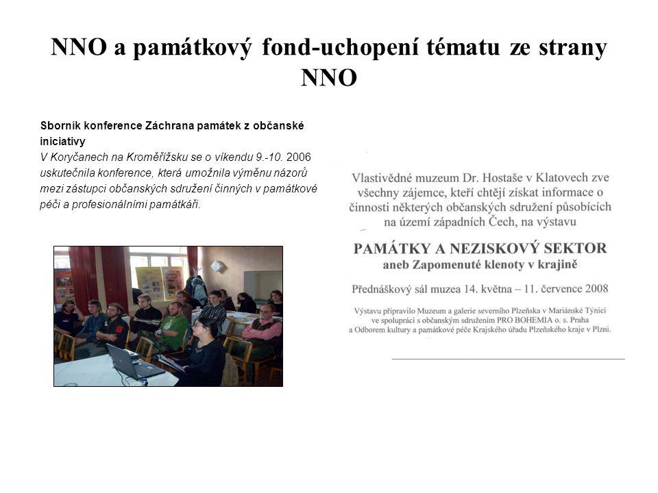 NNO a památkový fond-uchopení tématu ze strany NNO Sborník konference Záchrana památek z občanské iniciativy V Koryčanech na Kroměřížsku se o víkendu