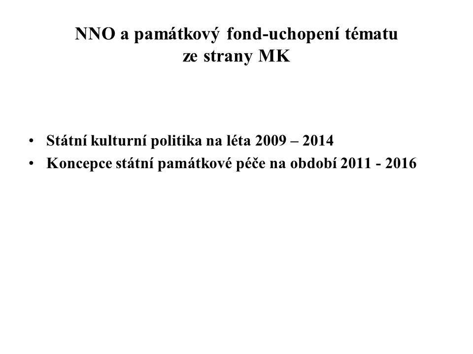 NNO a památkový fond-uchopení tématu ze strany MK •Státní kulturní politika na léta 2009 – 2014 •Koncepce státní památkové péče na období 2011 - 2016