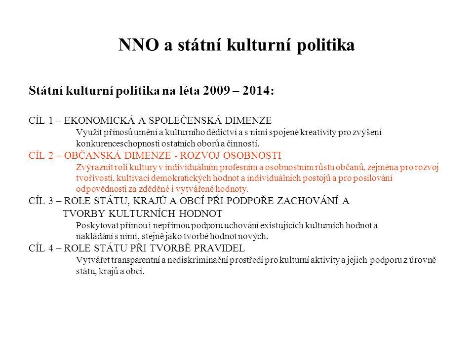 NNO a státní kulturní politika Státní kulturní politika na léta 2009 – 2014: CÍL 1 – EKONOMICKÁ A SPOLEČENSKÁ DIMENZE Využít přínosů umění a kulturníh