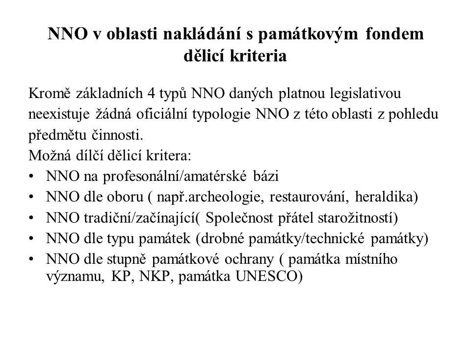 NNO v oblasti nakládání s památkovým fondem dělicí kriteria Kromě základních 4 typů NNO daných platnou legislativou neexistuje žádná oficiální typolog