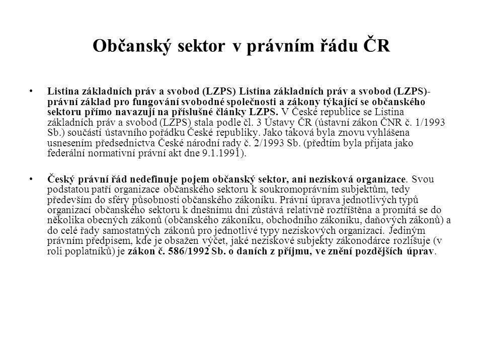 Občanský sektor v právním řádu ČR •Listina základních práv a svobod (LZPS) Listina základních práv a svobod (LZPS)- právní základ pro fungování svobod