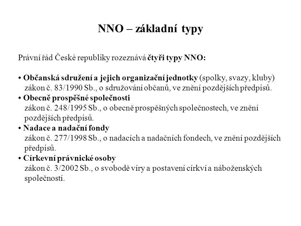 NNO – základní typy Právní řád České republiky rozeznává čtyři typy NNO: • Občanská sdružení a jejich organizační jednotky (spolky, svazy, kluby) záko