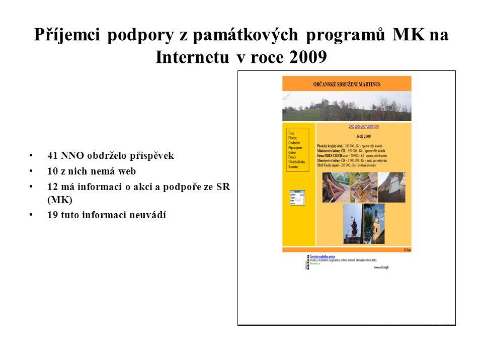 Příjemci podpory z památkových programů MK na Internetu v roce 2009 •41 NNO obdrželo příspěvek •10 z nich nemá web •12 má informaci o akci a podpoře z