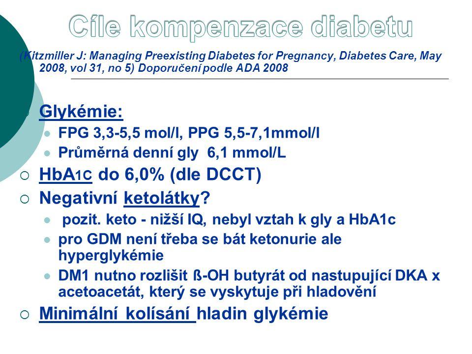 (Kitzmiller J: Managing Preexisting Diabetes for Pregnancy, Diabetes Care, May 2008, vol 31, no 5) Doporučení podle ADA 2008  Glykémie:  FPG 3,3-5,5 mol/l, PPG 5,5-7,1mmol/l  Průměrná denní gly 6,1 mmol/L  HbA 1C do 6,0% (dle DCCT)  Negativní ketolátky.