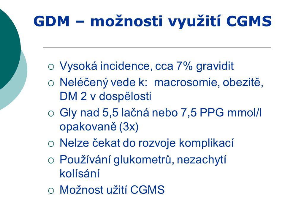  Vysoká incidence, cca 7% gravidit  Neléčený vede k: macrosomie, obezitě, DM 2 v dospělosti  Gly nad 5,5 lačná nebo 7,5 PPG mmol/l opakovaně (3x)  Nelze čekat do rozvoje komplikací  Používání glukometrů, nezachytí kolísání  Možnost užití CGMS GDM – možnosti využití CGMS