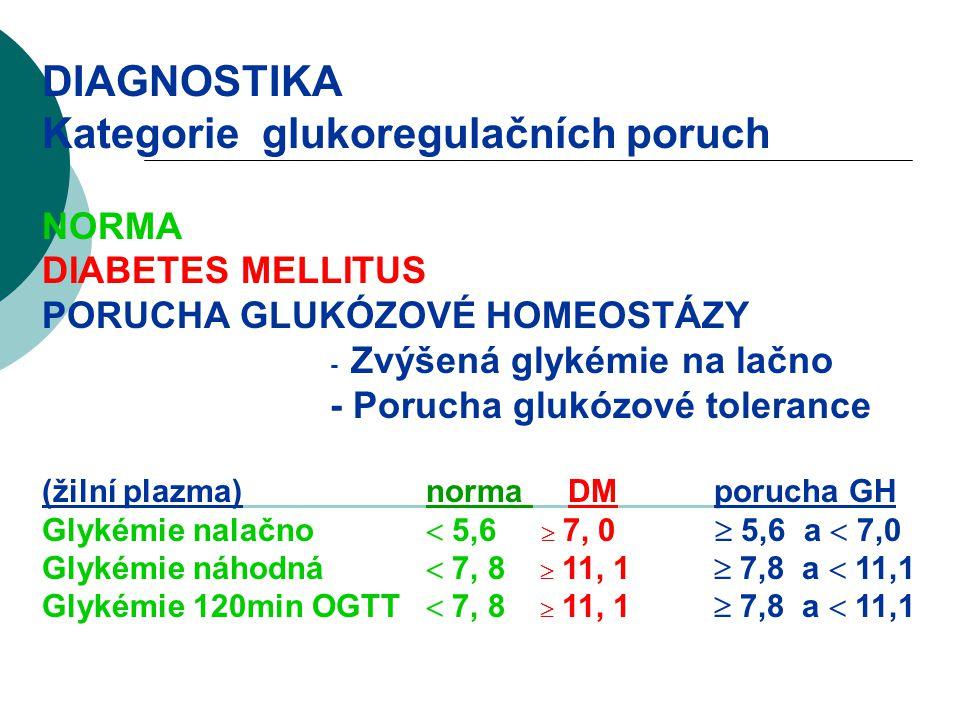 DIAGNOSTIKA Kategorie glukoregulačních poruch NORMA DIABETES MELLITUS PORUCHA GLUKÓZOVÉ HOMEOSTÁZY - Zvýšená glykémie na lačno - Porucha glukózové tolerance (žilní plazma)norma DMporucha GH Glykémie nalačno  5,6  7, 0  5,6 a  7,0 Glykémie náhodná  7, 8  11, 1  7,8 a  11,1 Glykémie 120min OGTT  7, 8  11, 1  7,8 a  11,1