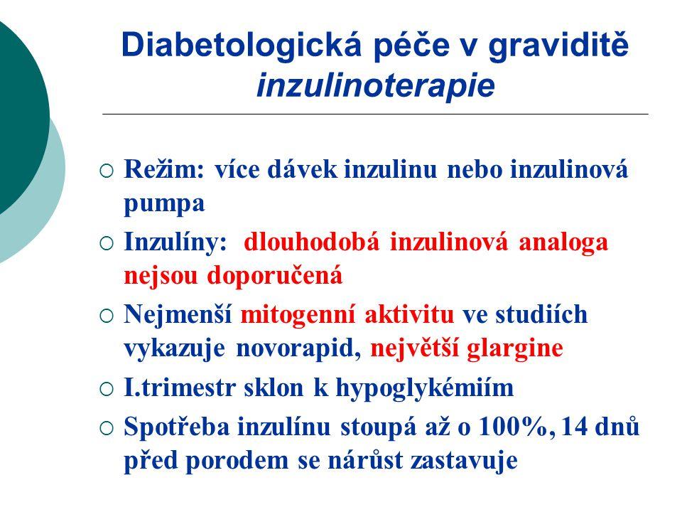 Diabetologická péče v graviditě inzulinoterapie  Režim: více dávek inzulinu nebo inzulinová pumpa  Inzulíny: dlouhodobá inzulinová analoga nejsou doporučená  Nejmenší mitogenní aktivitu ve studiích vykazuje novorapid, největší glargine  I.trimestr sklon k hypoglykémiím  Spotřeba inzulínu stoupá až o 100%, 14 dnů před porodem se nárůst zastavuje